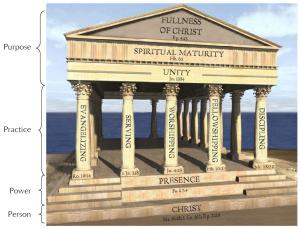 Church_Foundation