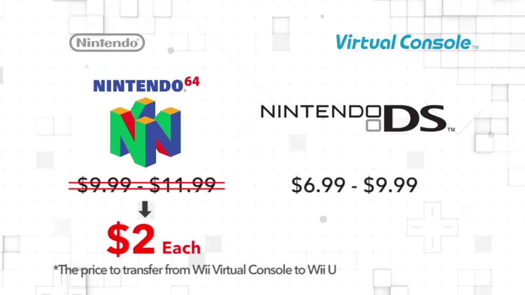 Special pricing if you already own the games.